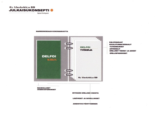 Delfoi RD julkaisukonsepti538, r