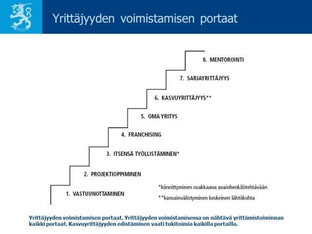 VNK12,2006 esittelydia 181006