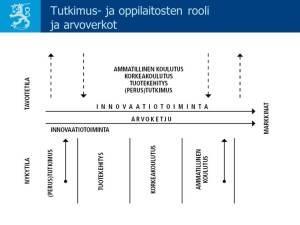 Karjula & Myllylä / VNK 12/2006, s. 48. Dia raportin julkistamistilaisuudesta 18.10.2006.
