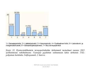 Hyvinvointiklusteri ja työllisyys